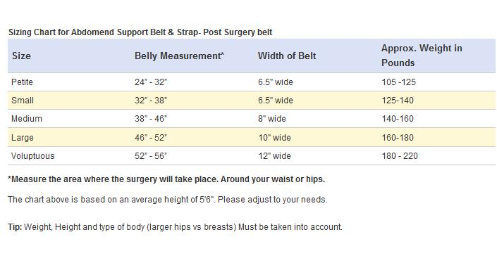 Size Chart for AbdoMend™ Support Belt & Strap