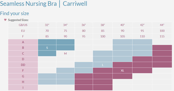 Size Chart for Carriwell Seamless Nursing Bra