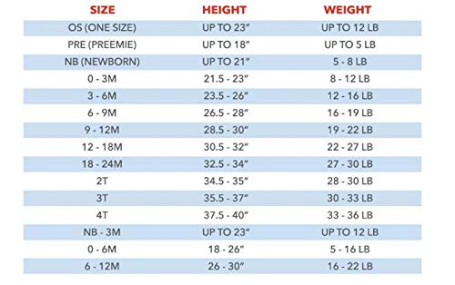 Size Chart for Magnetic Me™ 100% Organic Cotton Magnetic Baby Footie